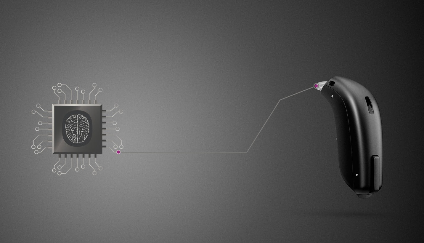 تکنولوژِی BrainHearing سمعک های اتیکن